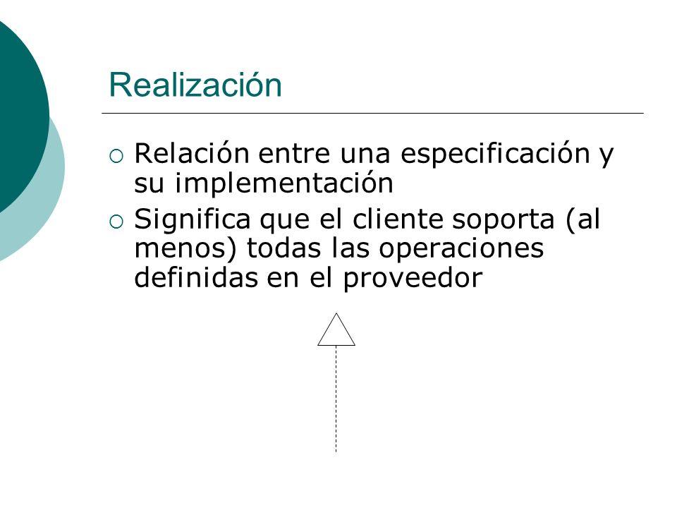 Realización Relación entre una especificación y su implementación