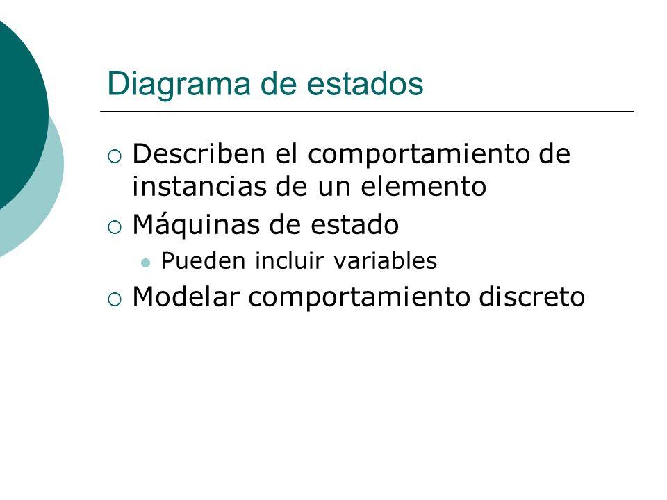 Diagrama de estadosDescriben el comportamiento de instancias de un elemento. Máquinas de estado. Pueden incluir variables.