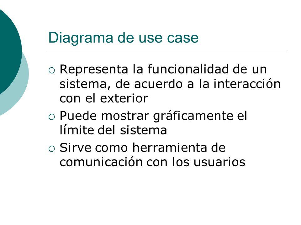 Diagrama de use case Representa la funcionalidad de un sistema, de acuerdo a la interacción con el exterior.