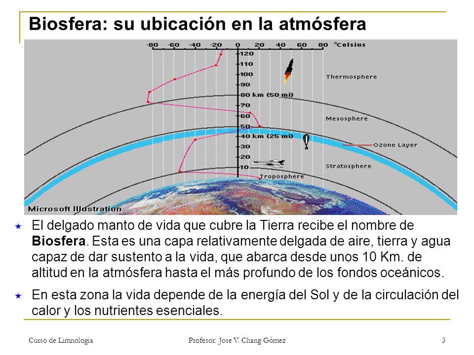 Biosfera: su ubicación en la atmósfera