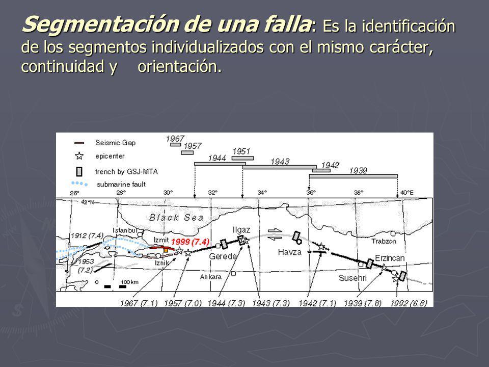 Segmentación de una falla: Es la identificación de los segmentos individualizados con el mismo carácter, continuidad y orientación.