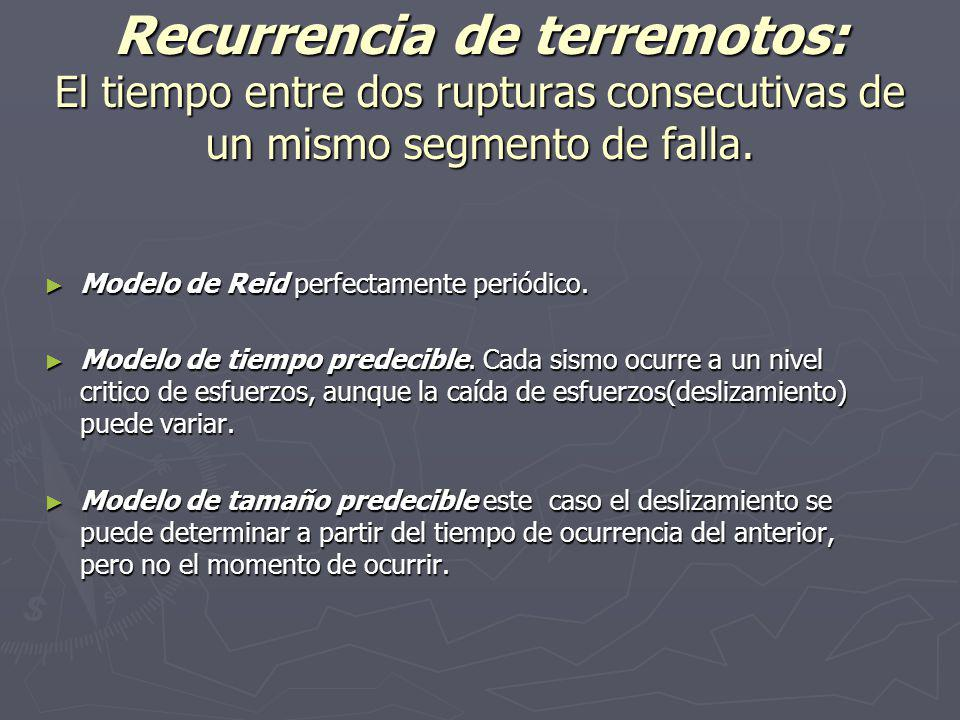 Recurrencia de terremotos: El tiempo entre dos rupturas consecutivas de un mismo segmento de falla.
