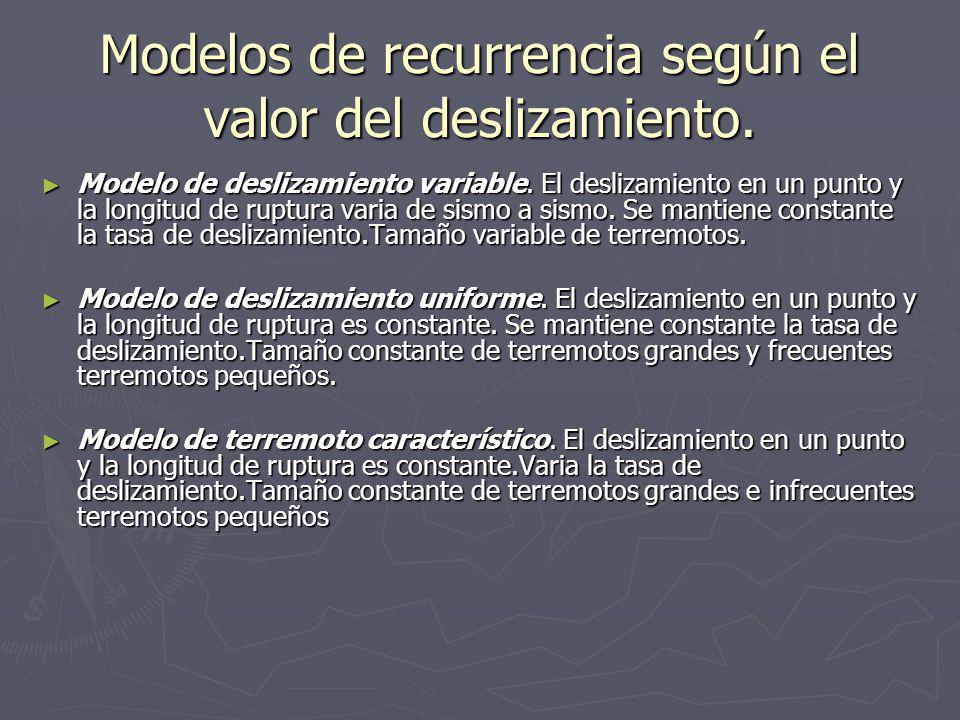 Modelos de recurrencia según el valor del deslizamiento.