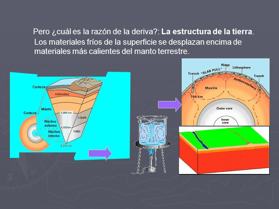 Pero ¿cuál es la razón de la deriva. : La estructura de la tierra