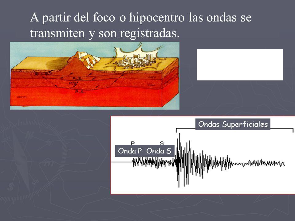 A partir del foco o hipocentro las ondas se transmiten y son registradas.