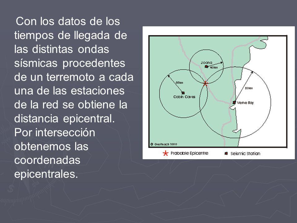 Con los datos de los tiempos de llegada de las distintas ondas sísmicas procedentes de un terremoto a cada una de las estaciones de la red se obtiene la distancia epicentral.