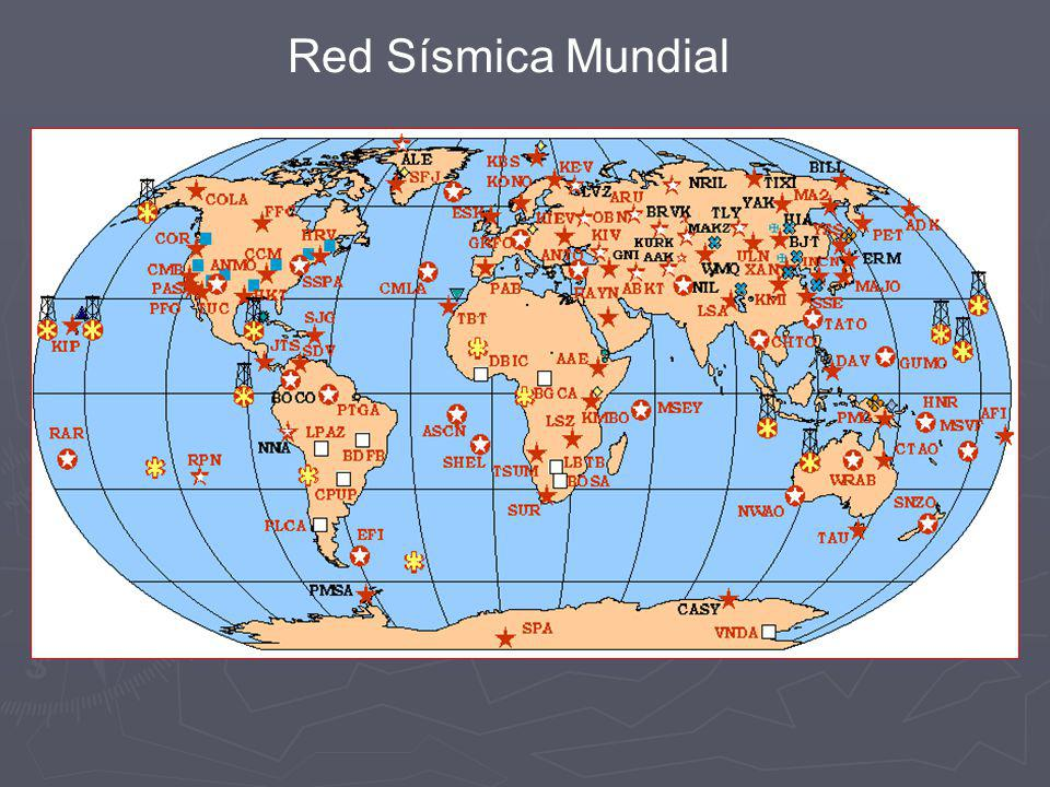 Red Sísmica Mundial