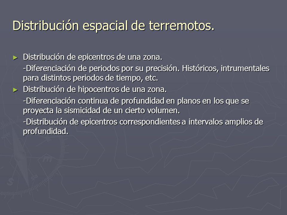 Distribución espacial de terremotos.