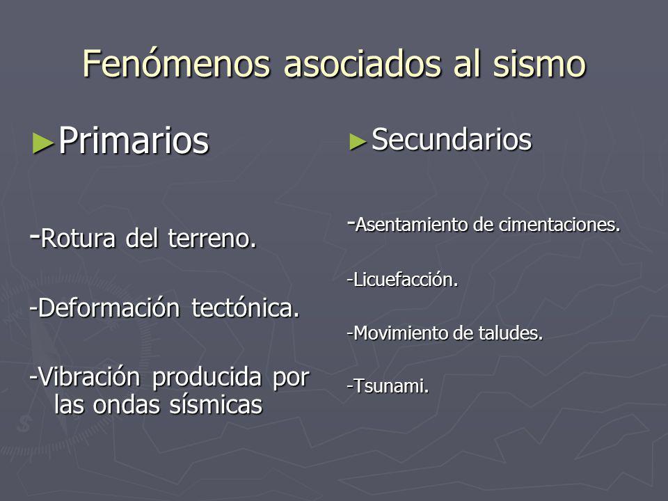 Fenómenos asociados al sismo