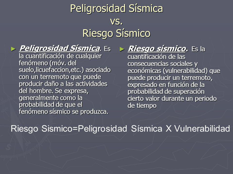Peligrosidad Sísmica vs. Riesgo Sísmico