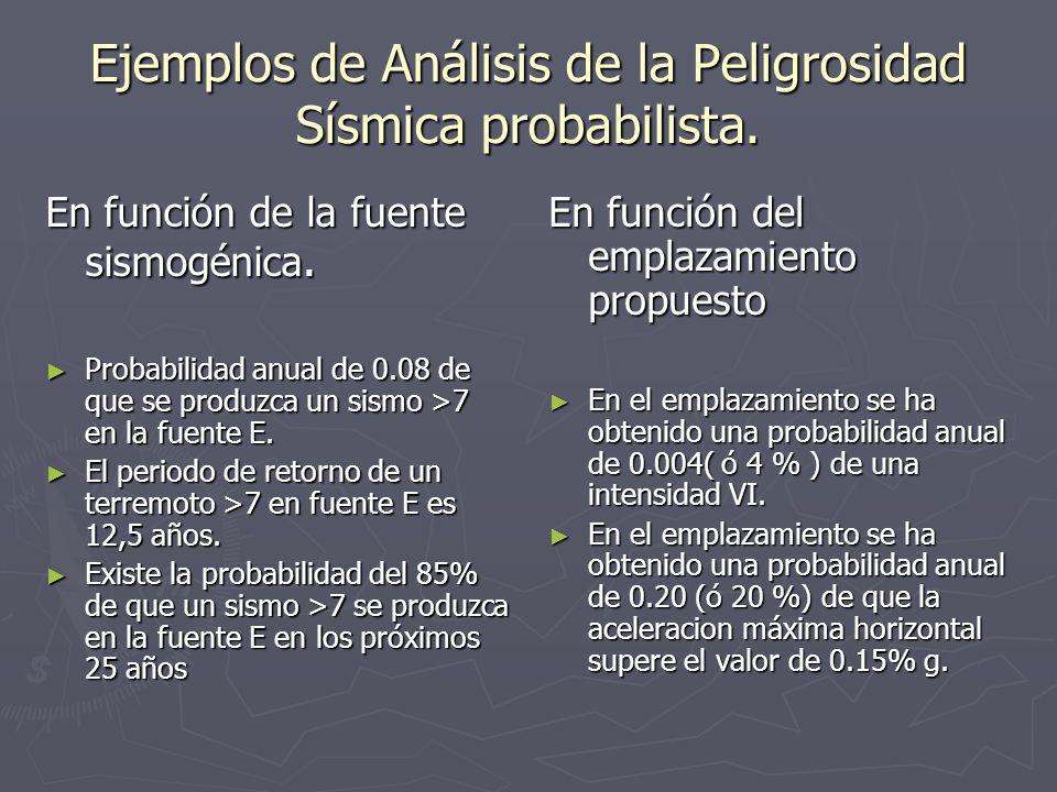 Ejemplos de Análisis de la Peligrosidad Sísmica probabilista.