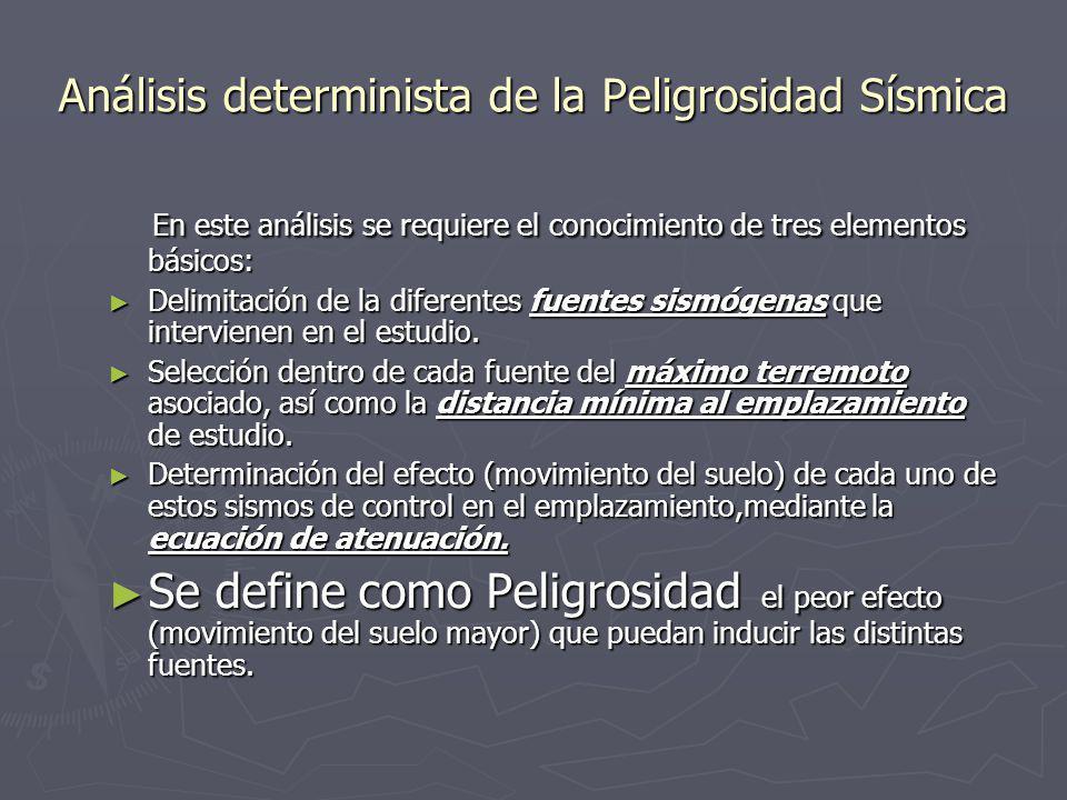 Análisis determinista de la Peligrosidad Sísmica