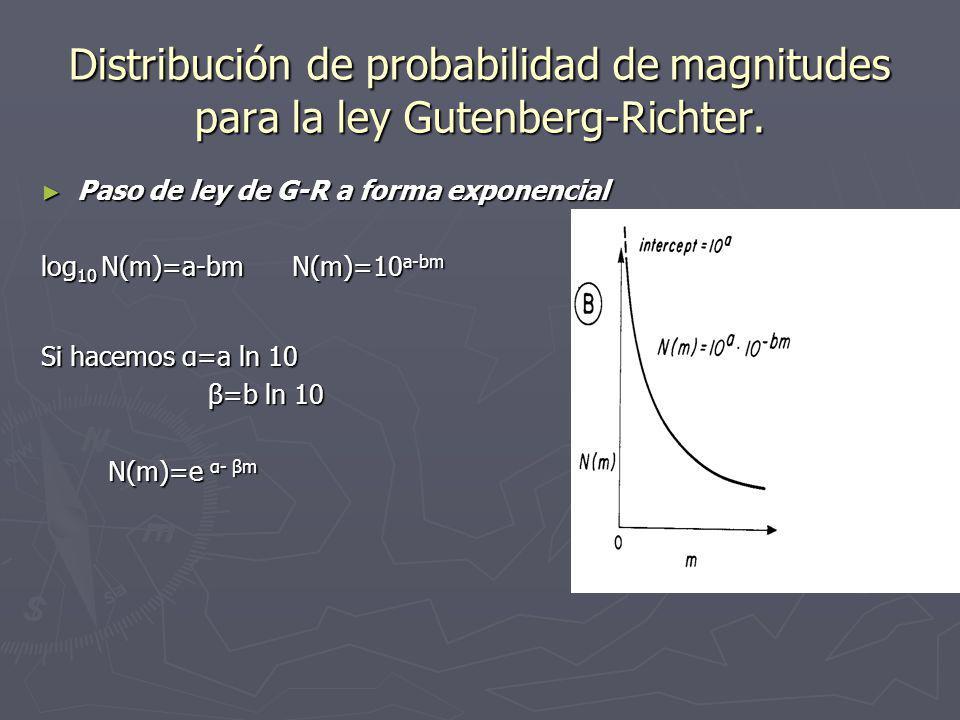 Distribución de probabilidad de magnitudes para la ley Gutenberg-Richter.
