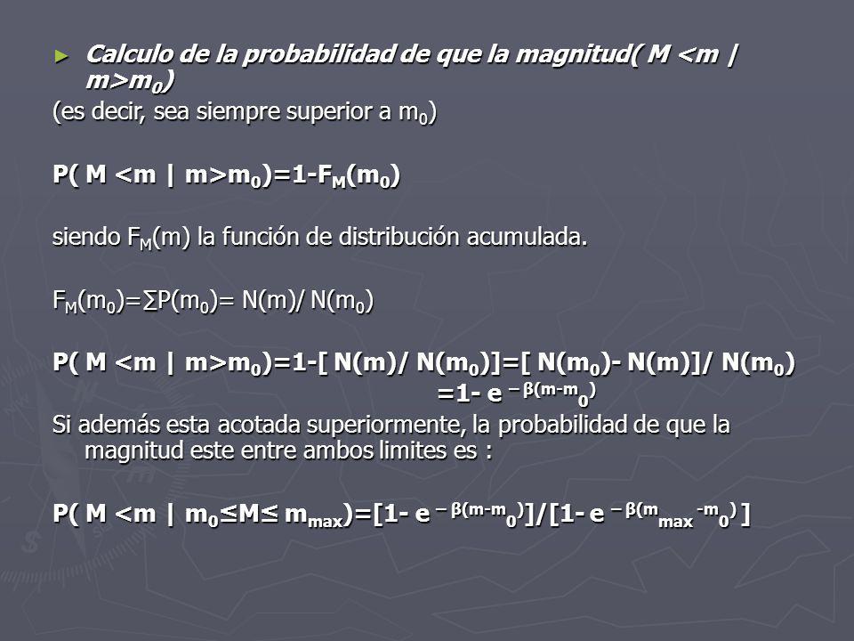 Calculo de la probabilidad de que la magnitud( M <m | m>m0)