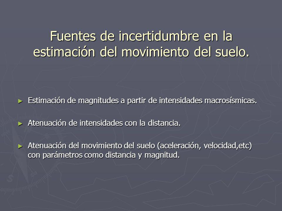 Fuentes de incertidumbre en la estimación del movimiento del suelo.