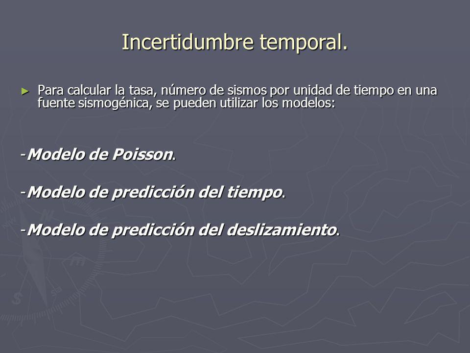 Incertidumbre temporal.