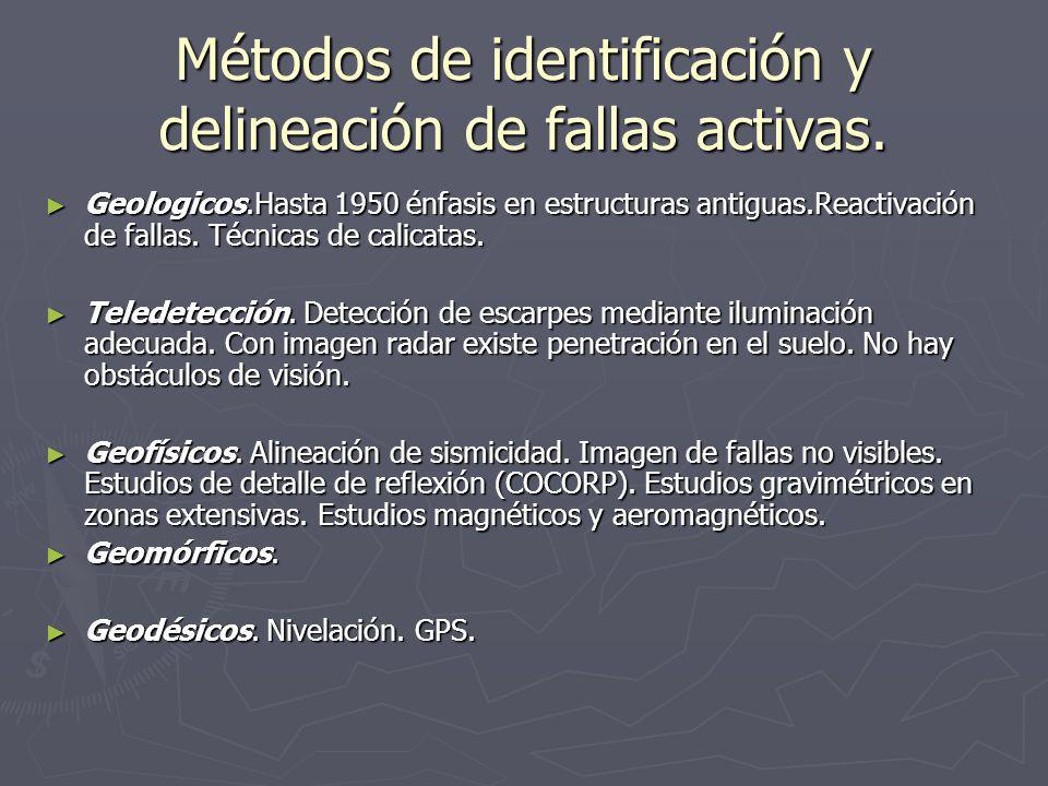 Métodos de identificación y delineación de fallas activas.