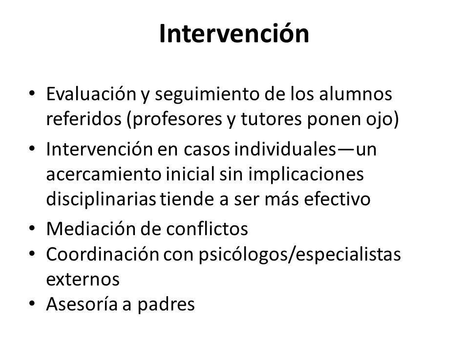 Intervención Evaluación y seguimiento de los alumnos referidos (profesores y tutores ponen ojo)