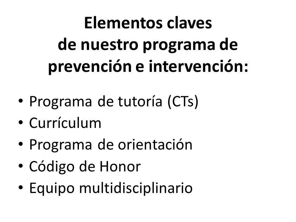 Elementos claves de nuestro programa de prevención e intervención: