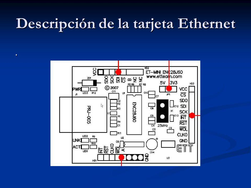 Descripción de la tarjeta Ethernet
