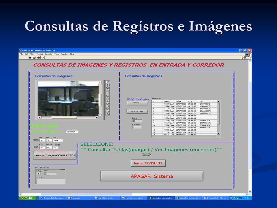 Consultas de Registros e Imágenes