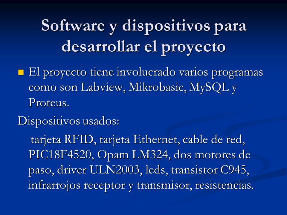 Software y dispositivos para desarrollar el proyecto