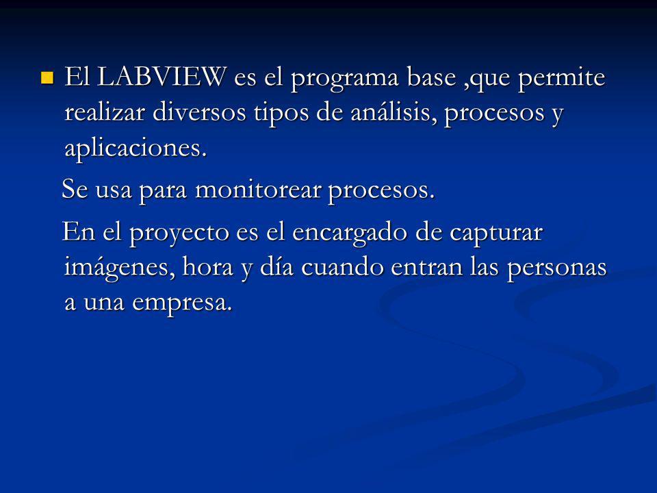 El LABVIEW es el programa base ,que permite realizar diversos tipos de análisis, procesos y aplicaciones.