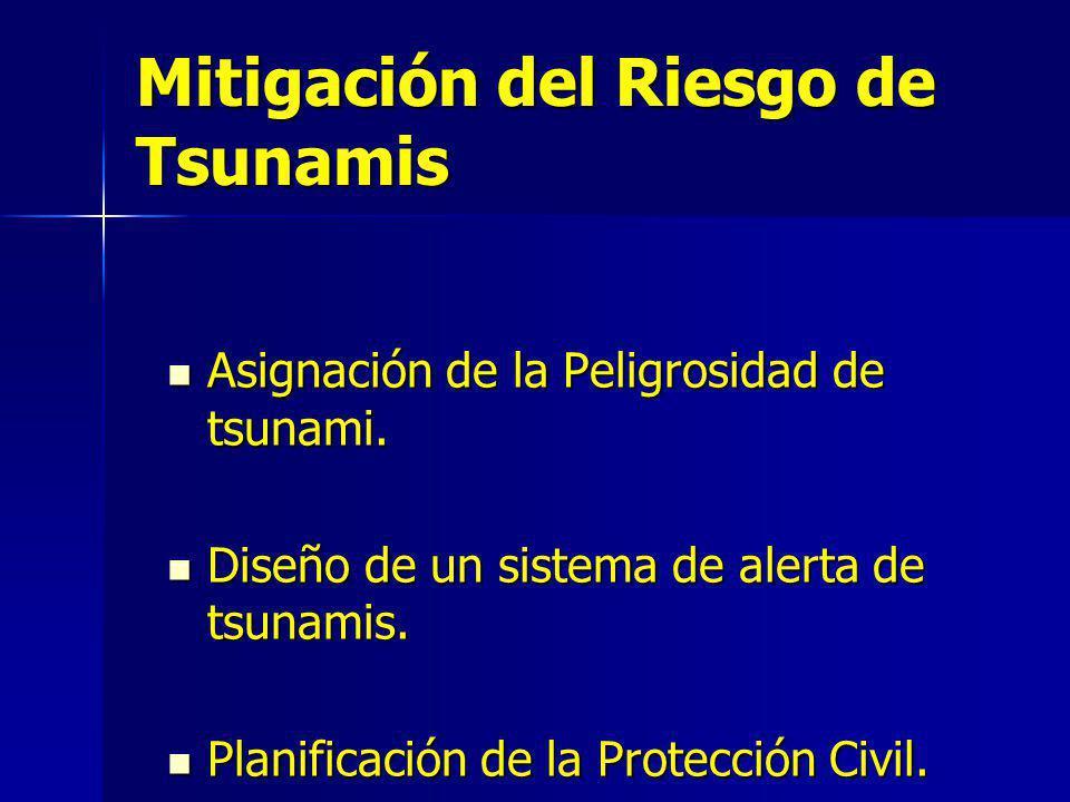 Mitigación del Riesgo de Tsunamis
