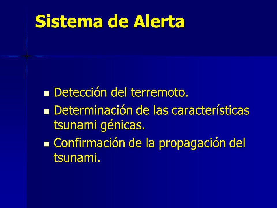 Sistema de Alerta Detección del terremoto.