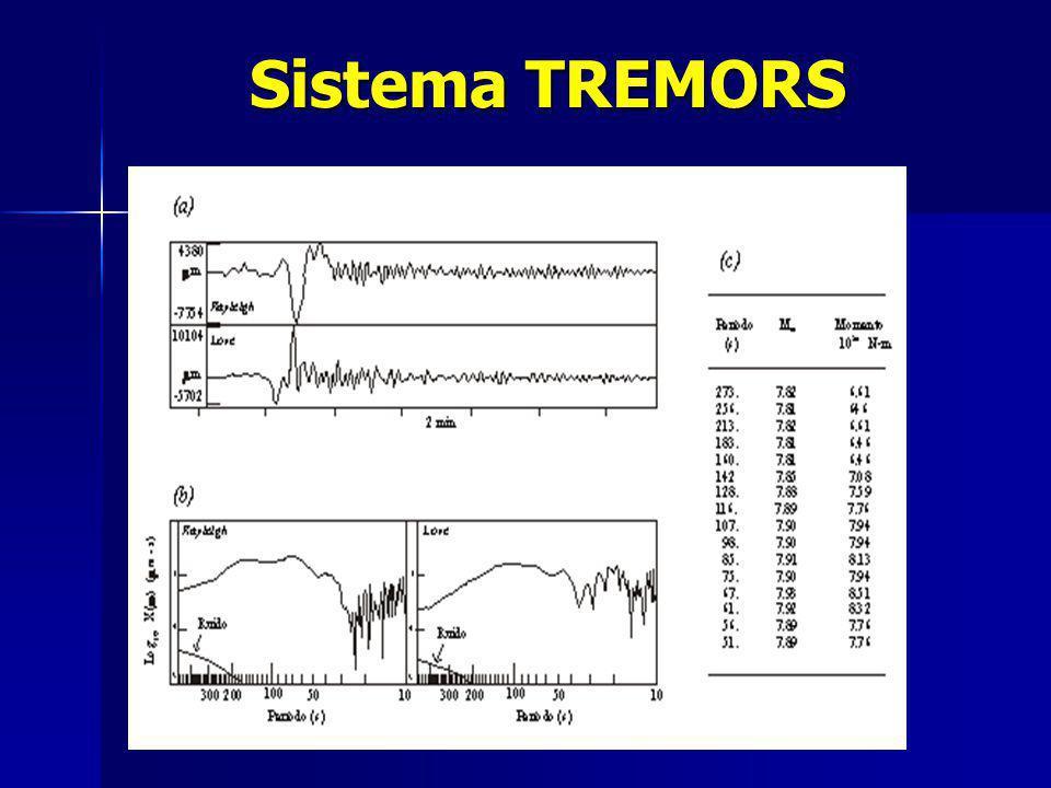 Sistema TREMORS