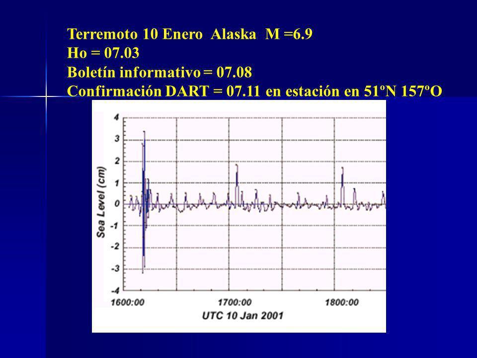 Terremoto 10 Enero Alaska M =6.9