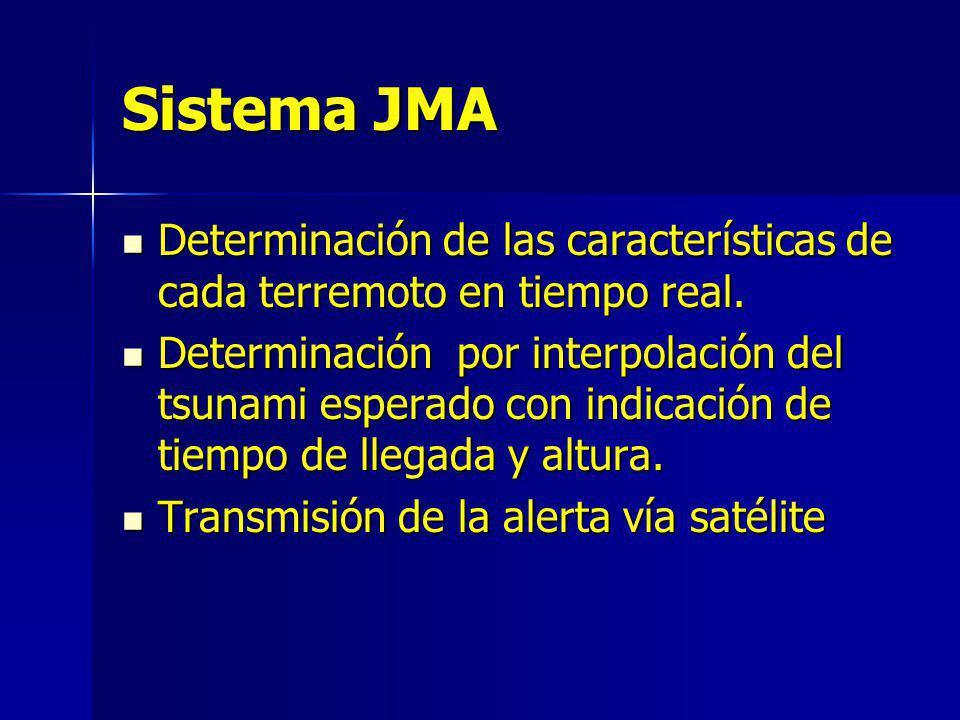 Sistema JMA Determinación de las características de cada terremoto en tiempo real.