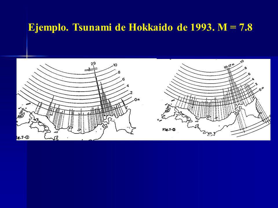 Ejemplo. Tsunami de Hokkaido de 1993. M = 7.8