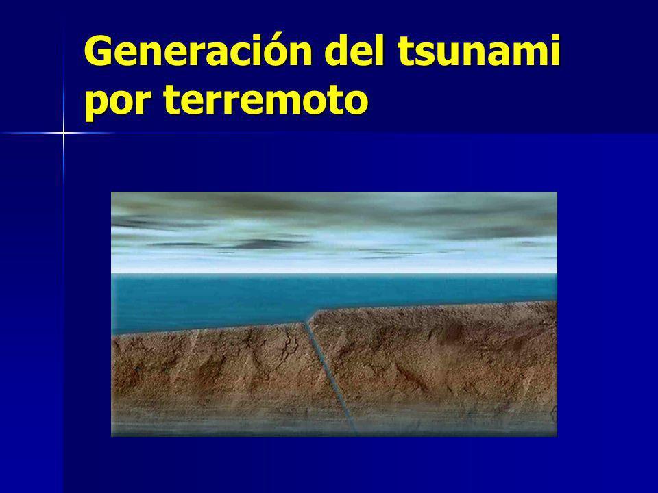Generación del tsunami por terremoto