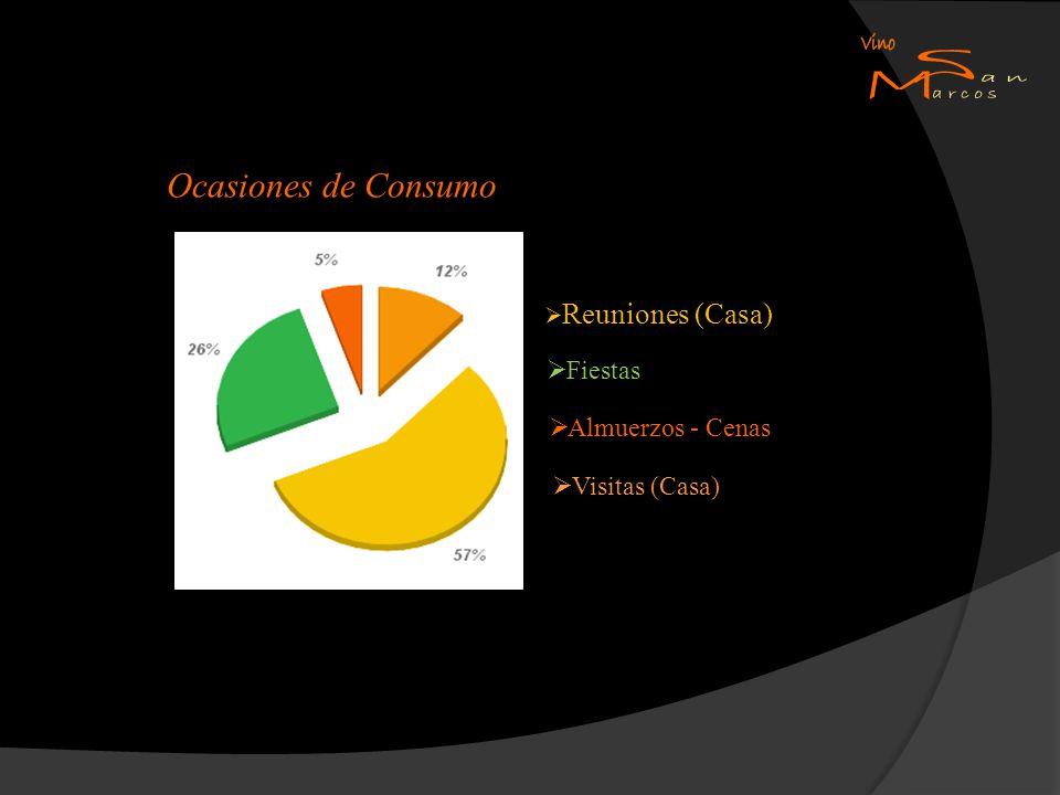 S M Vino an arcos Ocasiones de Consumo Fiestas Almuerzos - Cenas