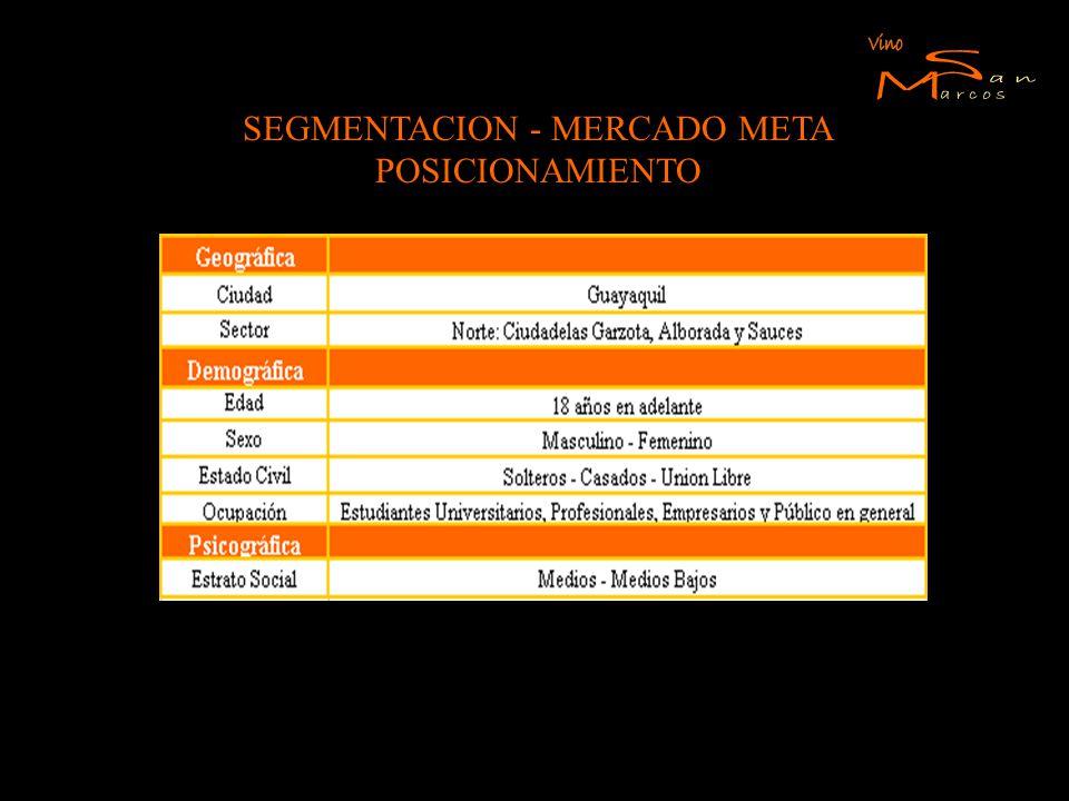 SEGMENTACION - MERCADO META