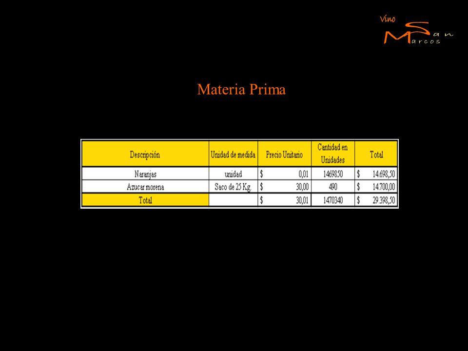 Vino S M arcos an Materia Prima