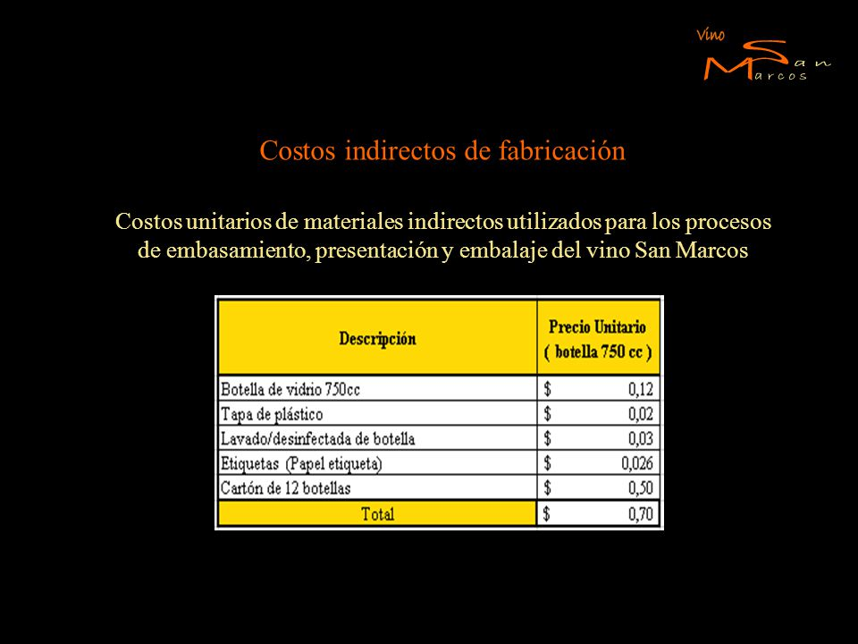 S M Vino an arcos Costos indirectos de fabricación
