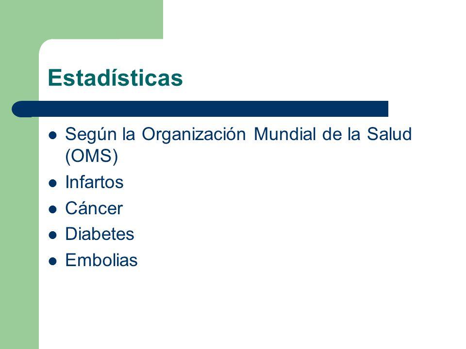 Estadísticas Según la Organización Mundial de la Salud (OMS) Infartos