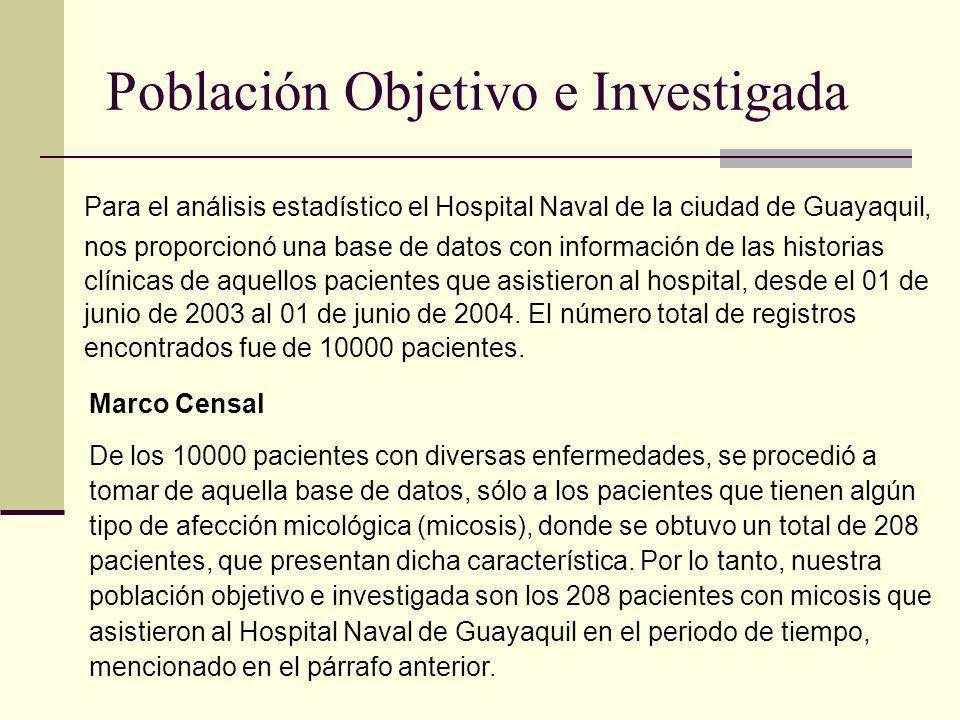 Población Objetivo e Investigada