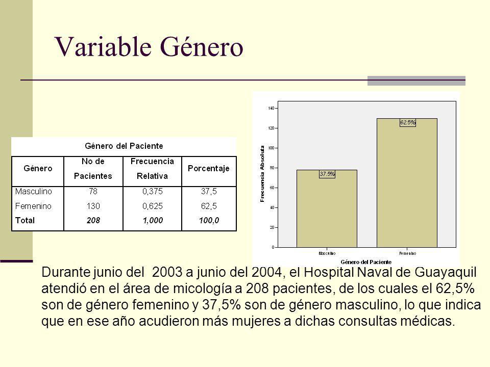 Variable Género Durante junio del 2003 a junio del 2004, el Hospital Naval de Guayaquil.