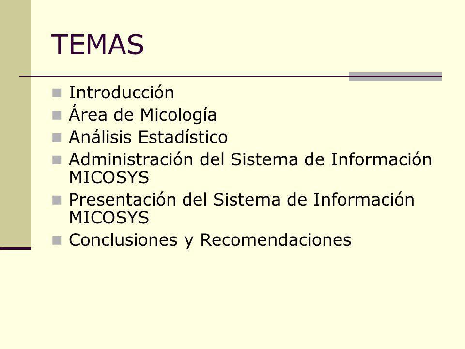 TEMAS Introducción Área de Micología Análisis Estadístico