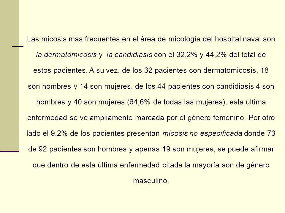 Las micosis más frecuentes en el área de micología del hospital naval son la dermatomicosis y la candidiasis con el 32,2% y 44,2% del total de estos pacientes.