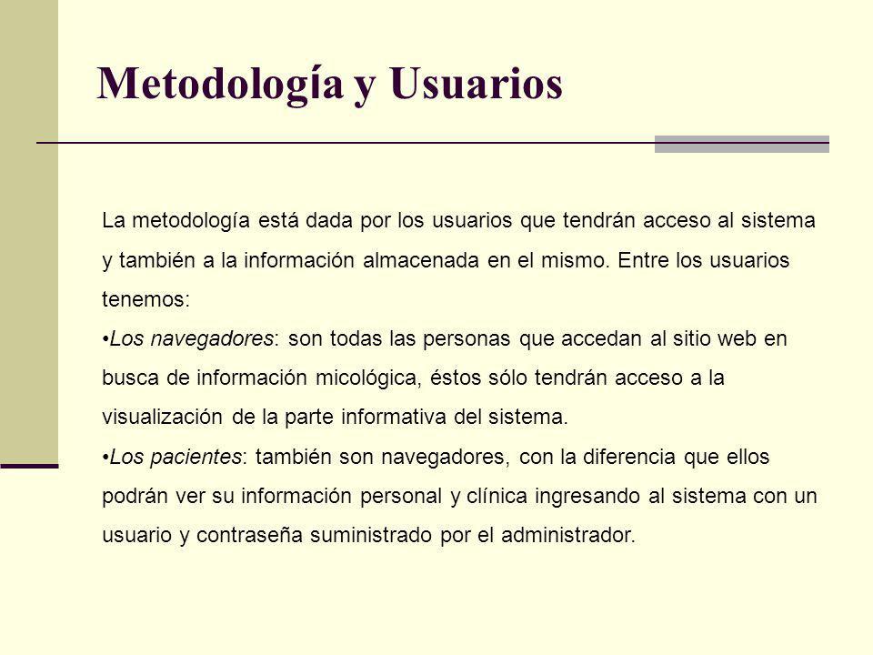Metodología y Usuarios