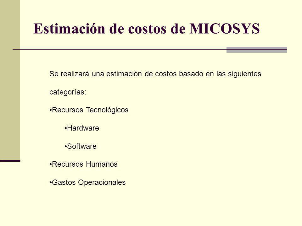 Estimación de costos de MICOSYS