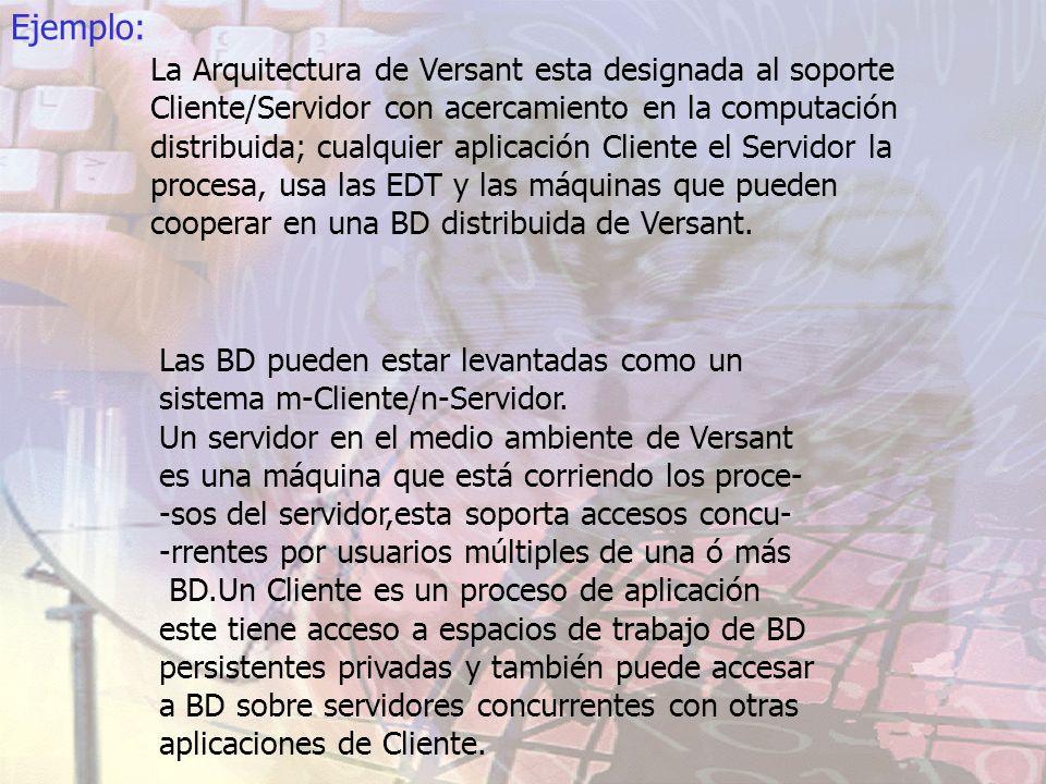 Ejemplo:La Arquitectura de Versant esta designada al soporte Cliente/Servidor con acercamiento en la computación.