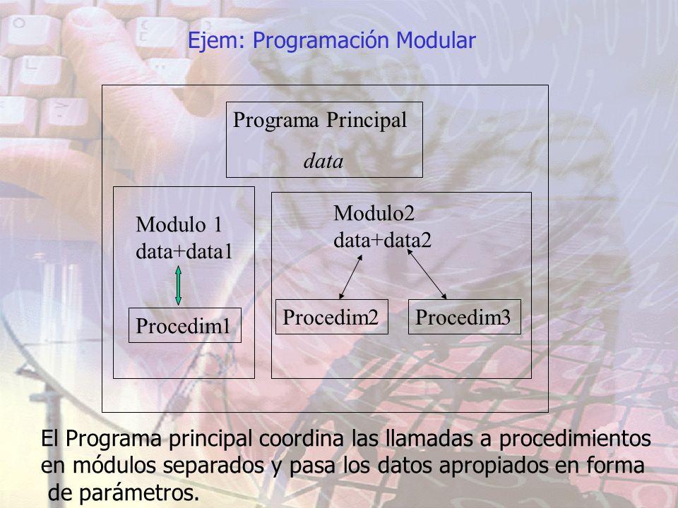Ejem: Programación Modular