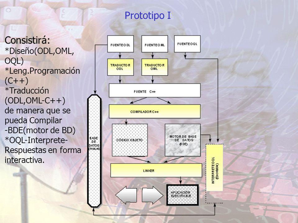 Prototipo I Consistirá: *Diseño(ODL,OML, OQL) *Leng.Programación (C++)