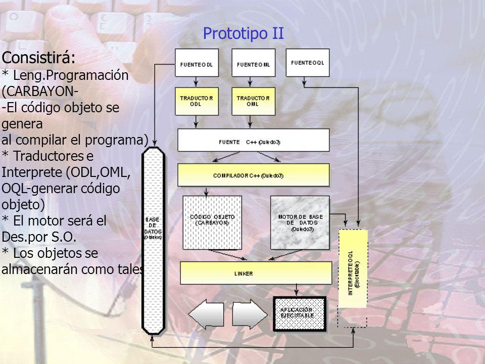 Prototipo II Consistirá: * Leng.Programación (CARBAYON-