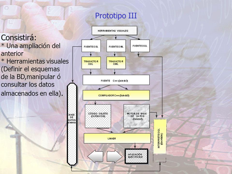 Prototipo III Consistirá: * Una ampliación del anterior